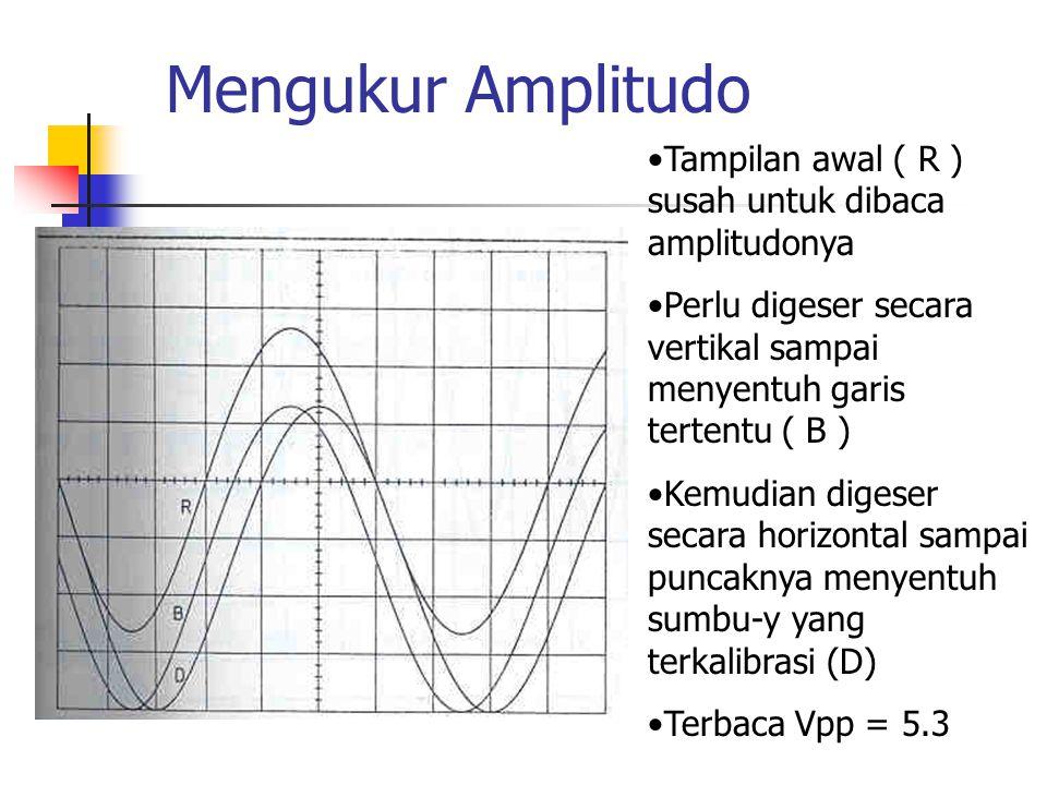 Mengukur Amplitudo Tampilan awal ( R ) susah untuk dibaca amplitudonya