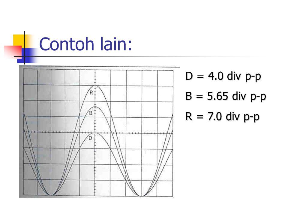 Contoh lain: D = 4.0 div p-p B = 5.65 div p-p R = 7.0 div p-p