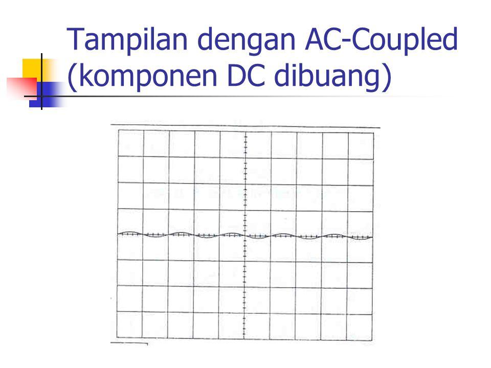 Tampilan dengan AC-Coupled (komponen DC dibuang)