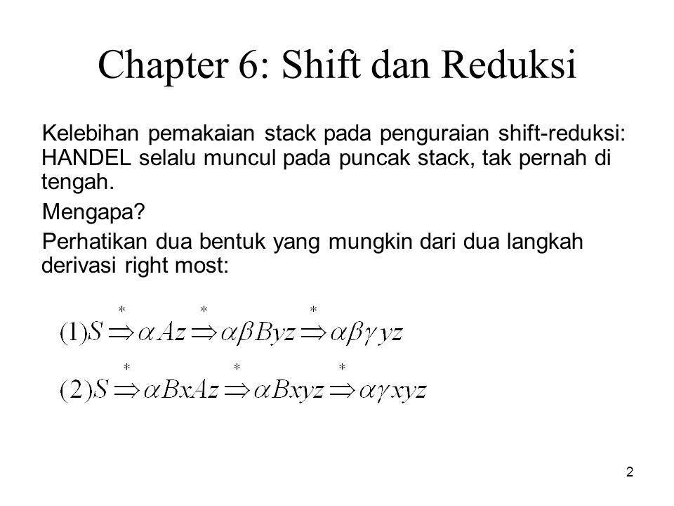 Chapter 6: Shift dan Reduksi