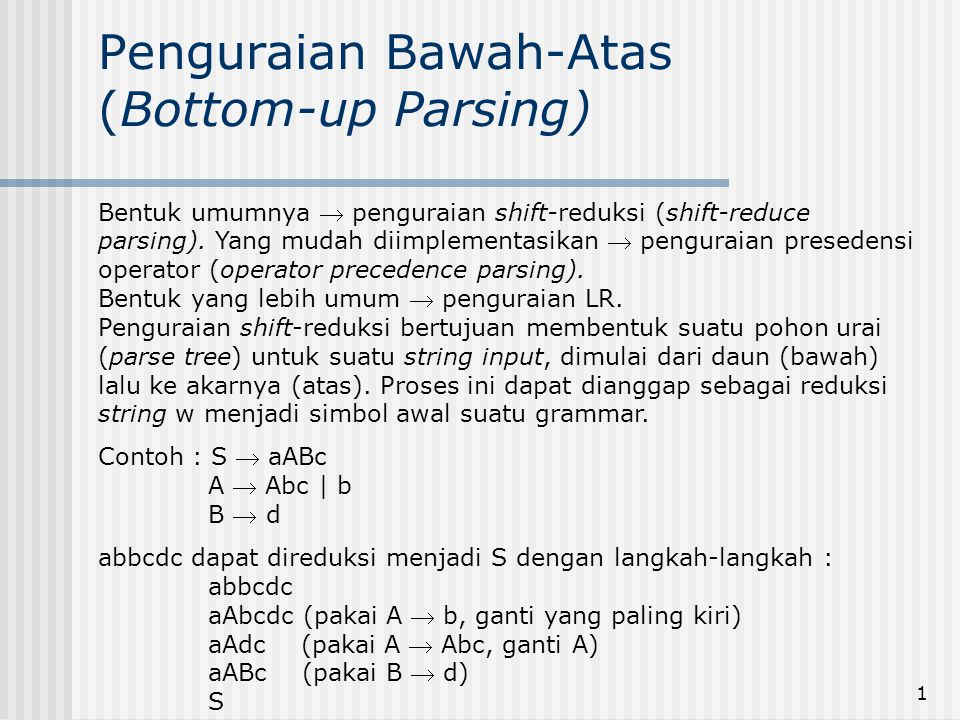 Penguraian Bawah-Atas (Bottom-up Parsing)