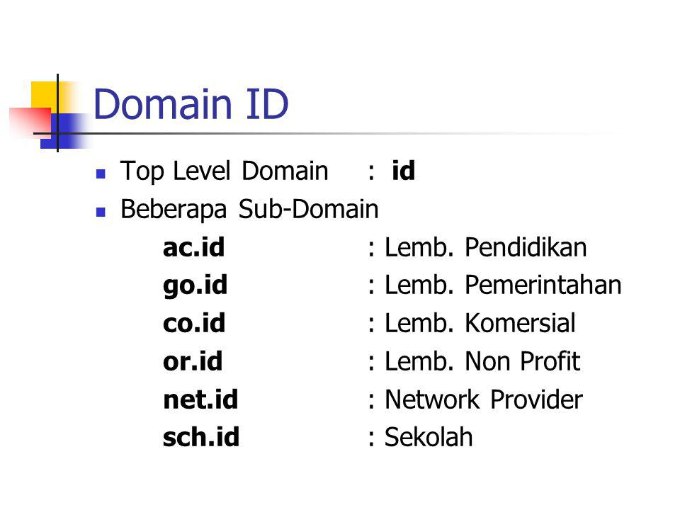 Domain ID Top Level Domain : id Beberapa Sub-Domain
