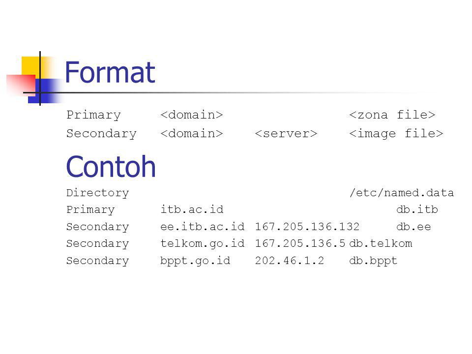 Format Contoh Primary <domain> <zona file>