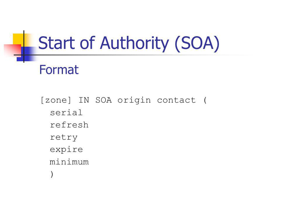 Start of Authority (SOA)