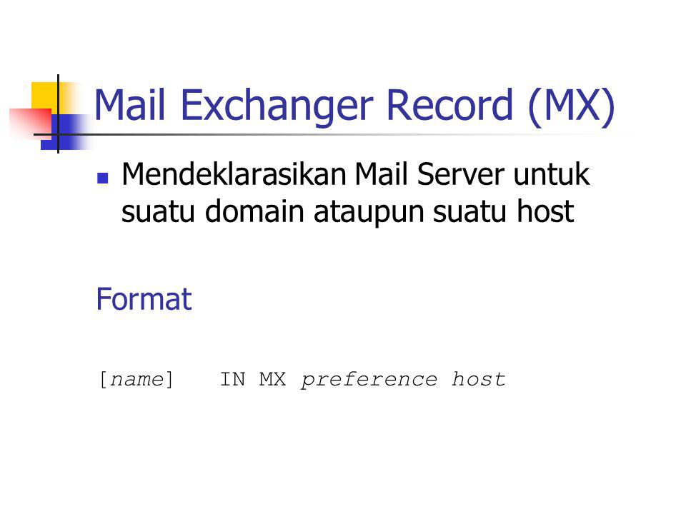 Mail Exchanger Record (MX)