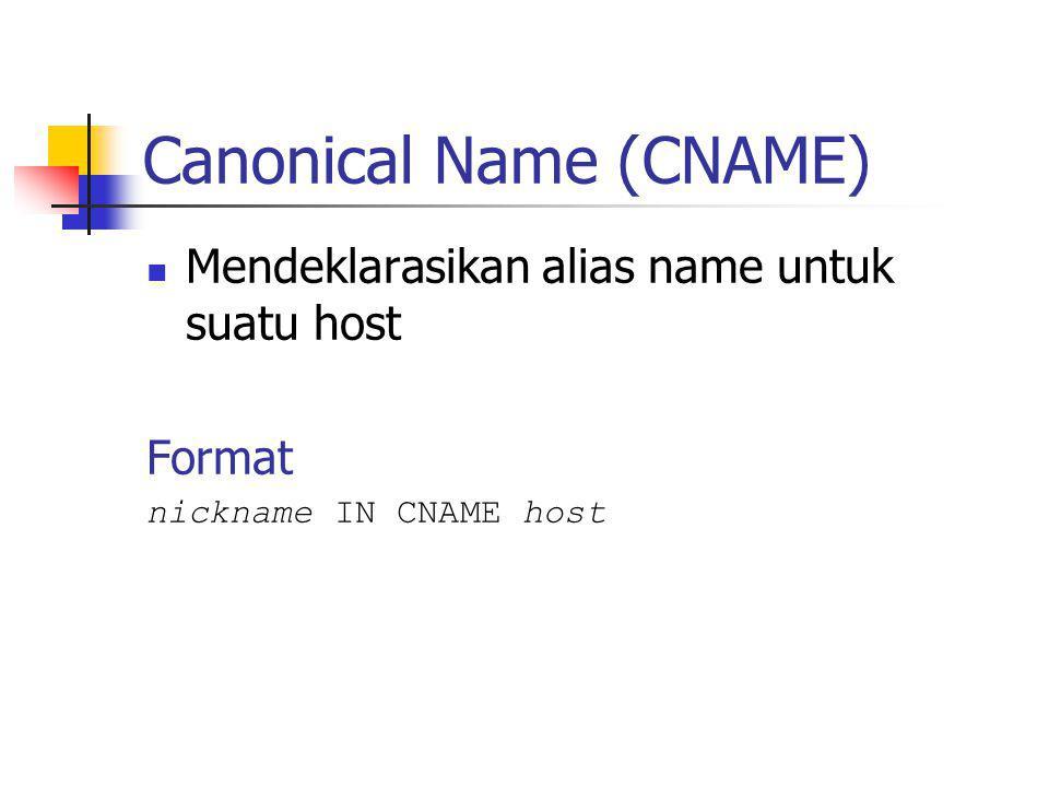 Canonical Name (CNAME)
