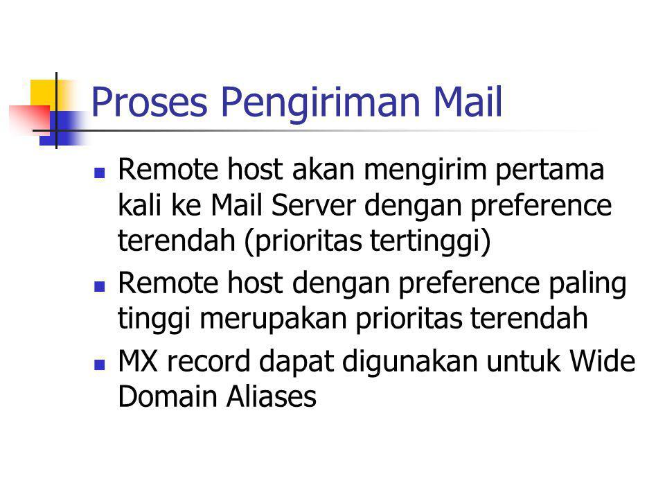 Proses Pengiriman Mail
