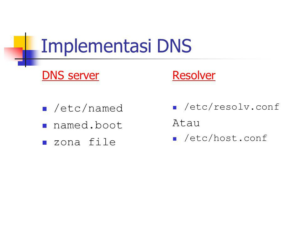 Implementasi DNS DNS server /etc/named named.boot zona file Resolver