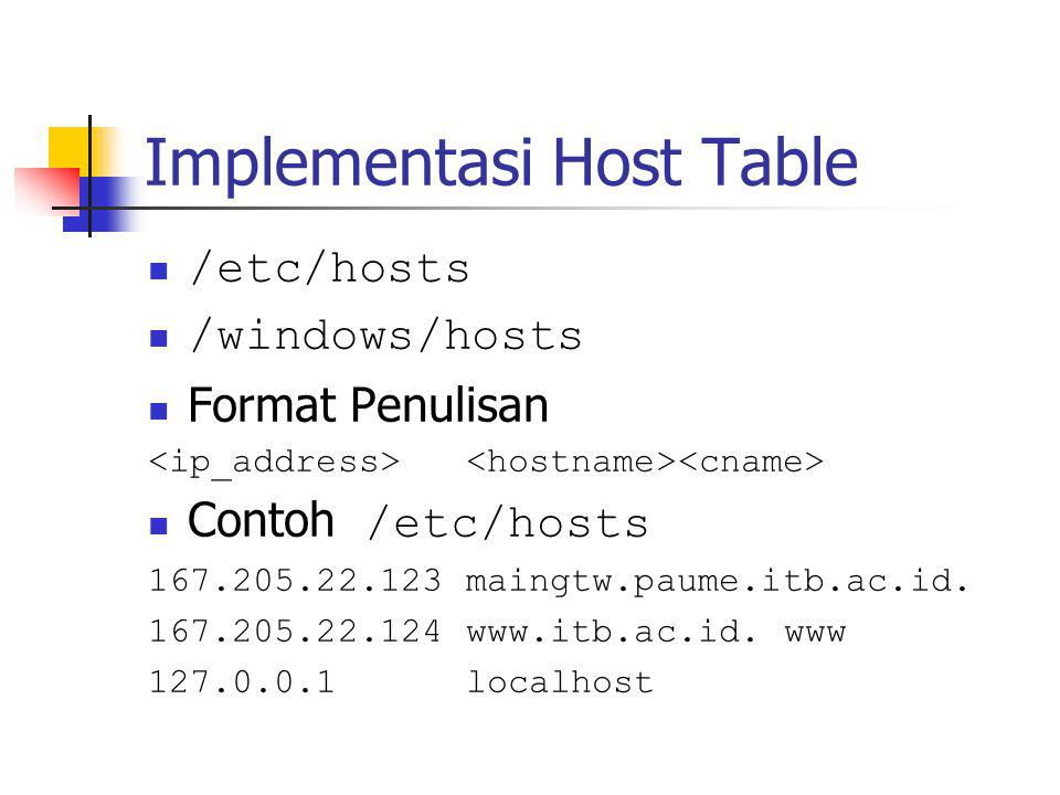 Implementasi Host Table