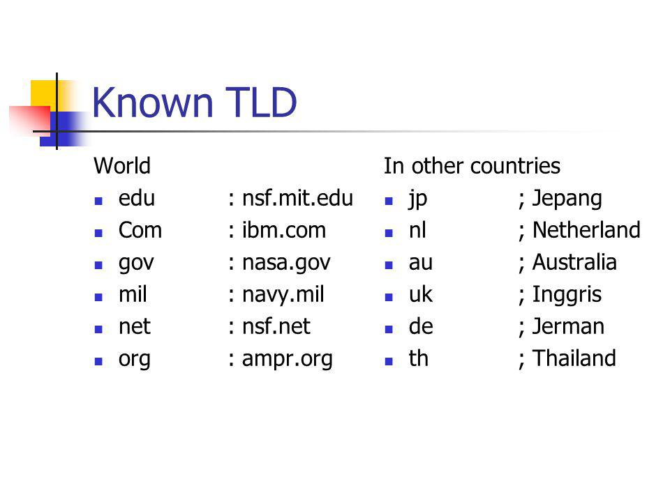 Known TLD World edu : nsf.mit.edu Com : ibm.com gov : nasa.gov