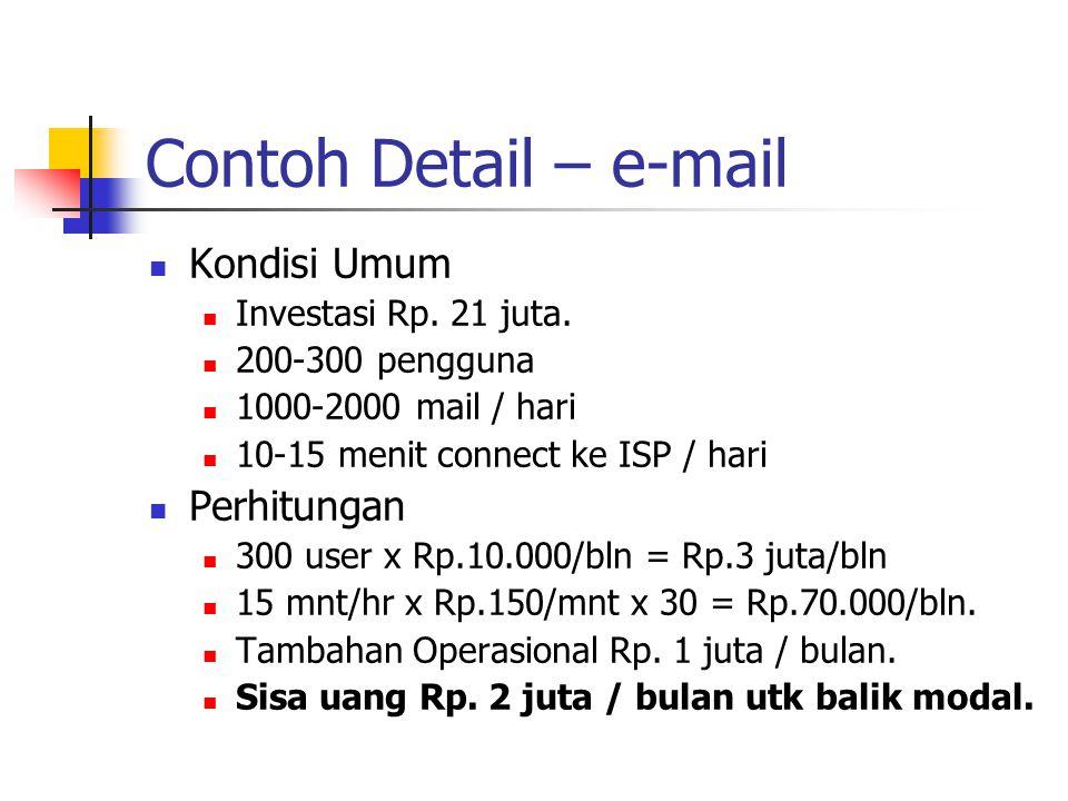 Contoh Detail – e-mail Kondisi Umum Perhitungan Investasi Rp. 21 juta.