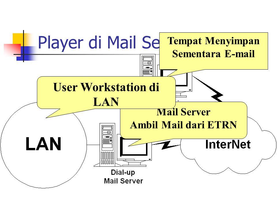 Tempat Menyimpan Sementara E-mail User Workstation di LAN