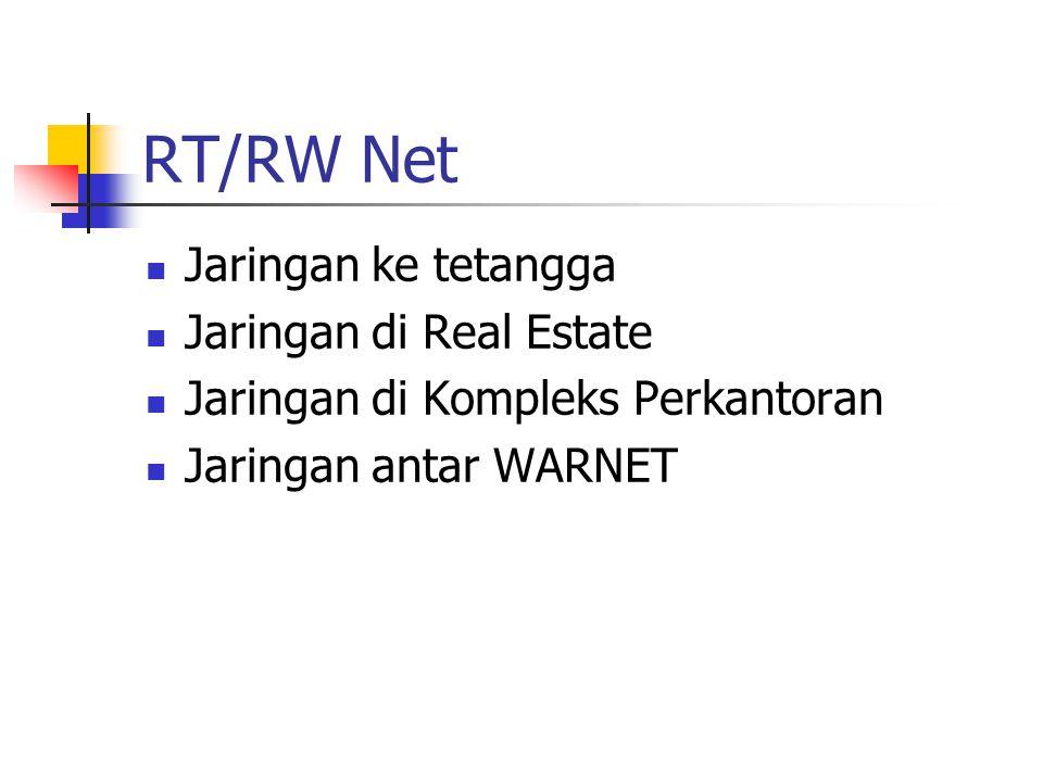 RT/RW Net Jaringan ke tetangga Jaringan di Real Estate