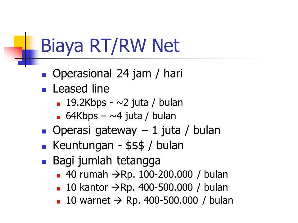 Biaya RT/RW Net Operasional 24 jam / hari Leased line