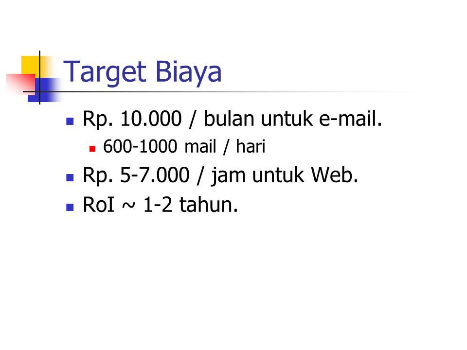 Target Biaya Rp. 10.000 / bulan untuk e-mail.