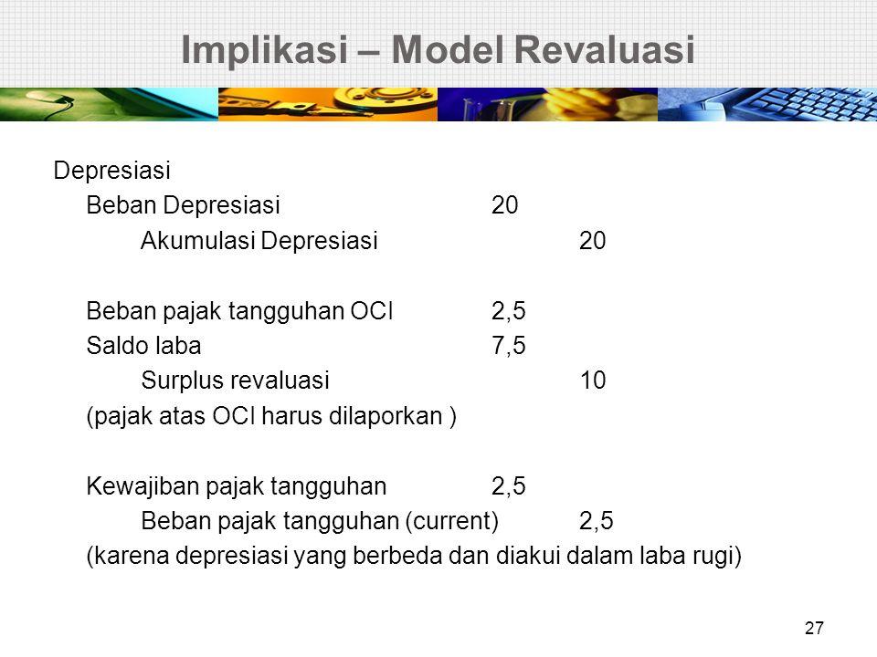 Implikasi – Model Revaluasi