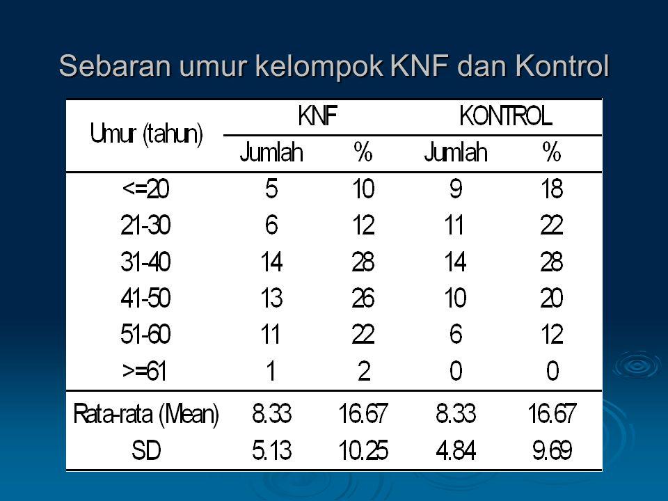 Sebaran umur kelompok KNF dan Kontrol