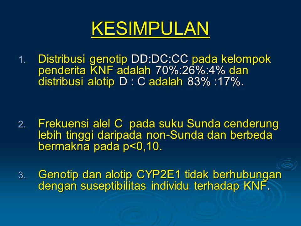 KESIMPULAN Distribusi genotip DD:DC:CC pada kelompok penderita KNF adalah 70%:26%:4% dan distribusi alotip D : C adalah 83% :17%.