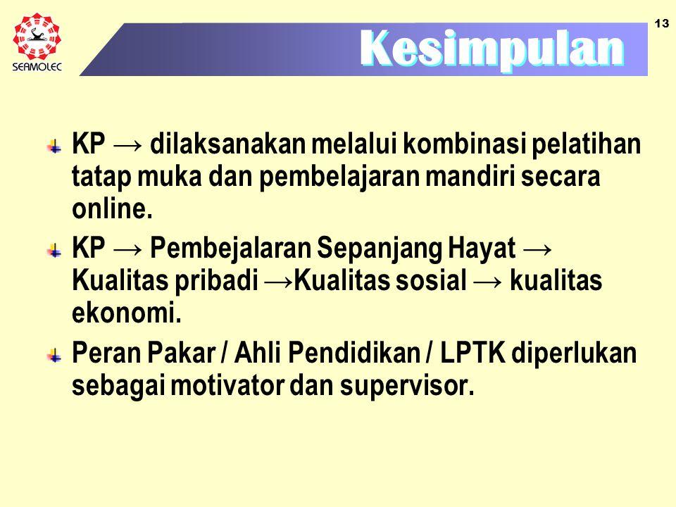Kesimpulan KP → dilaksanakan melalui kombinasi pelatihan tatap muka dan pembelajaran mandiri secara online.