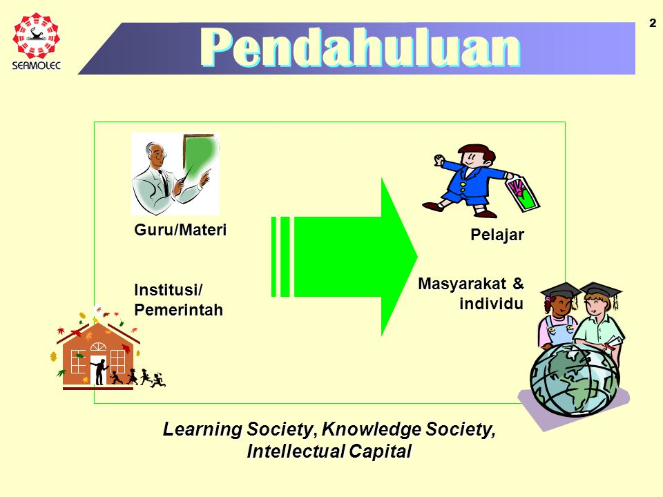 Learning Society, Knowledge Society,