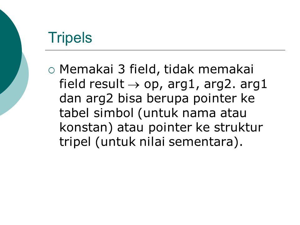 Tripels