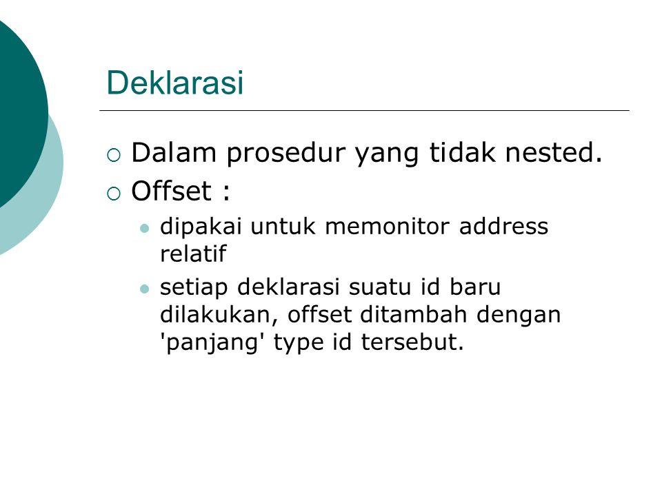 Deklarasi Dalam prosedur yang tidak nested. Offset :