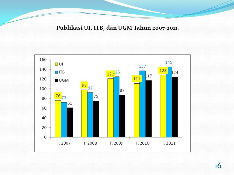 Publikasi UI, ITB, dan UGM Tahun 2007-2011.
