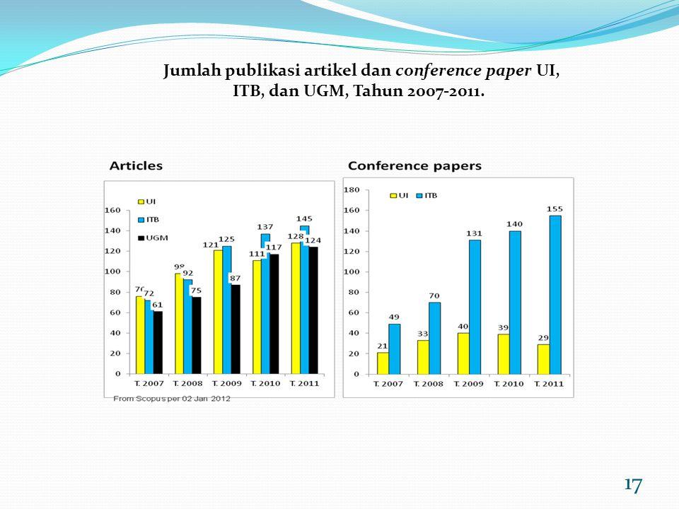 Jumlah publikasi artikel dan conference paper UI, ITB, dan UGM, Tahun 2007-2011.