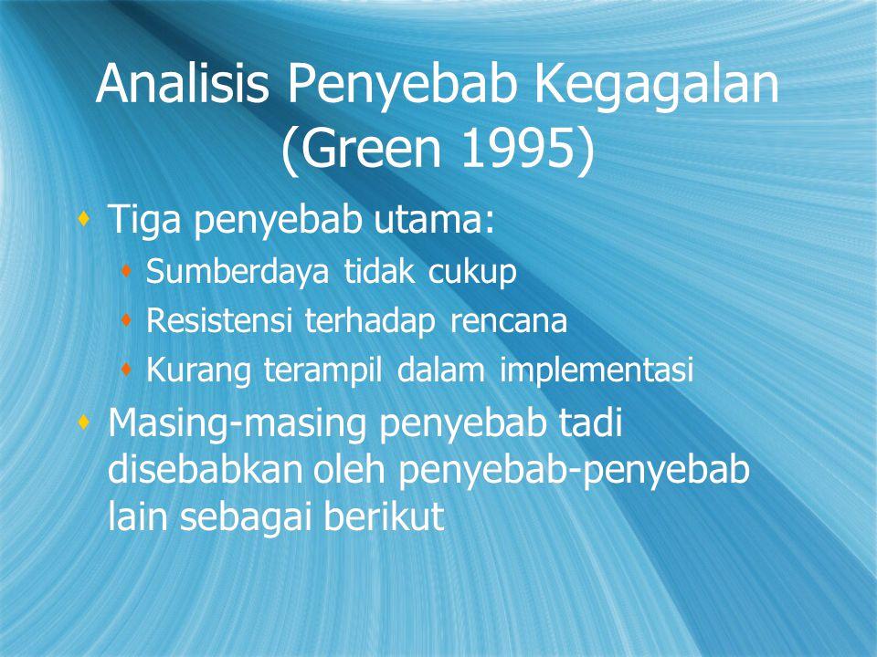 Analisis Penyebab Kegagalan (Green 1995)