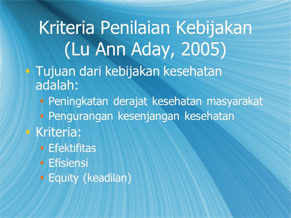 Kriteria Penilaian Kebijakan (Lu Ann Aday, 2005)
