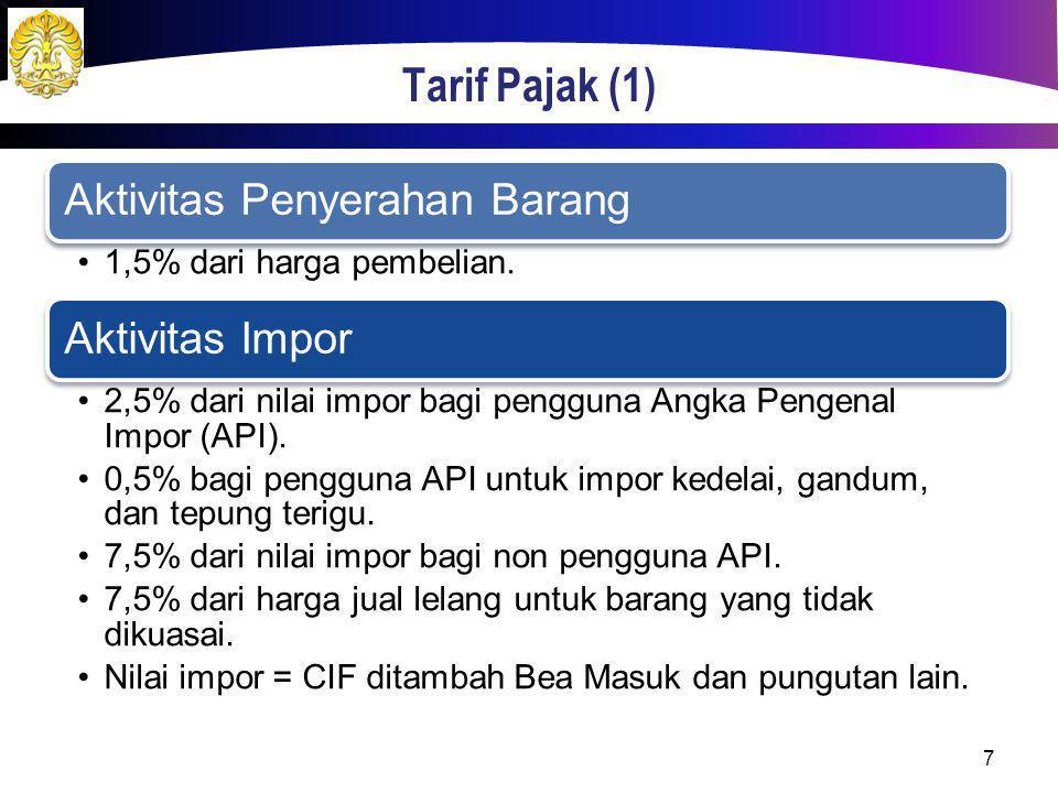 Tarif Pajak (1) Aktivitas Penyerahan Barang 1,5% dari harga pembelian.