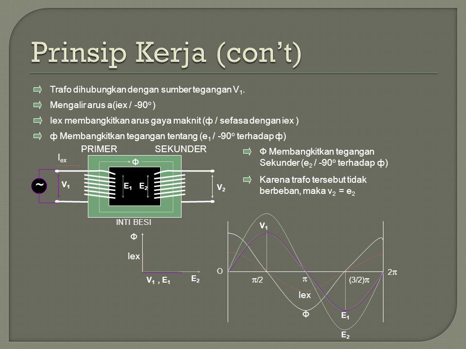 Prinsip Kerja (con't) ~ Trafo dihubungkan dengan sumber tegangan V1.