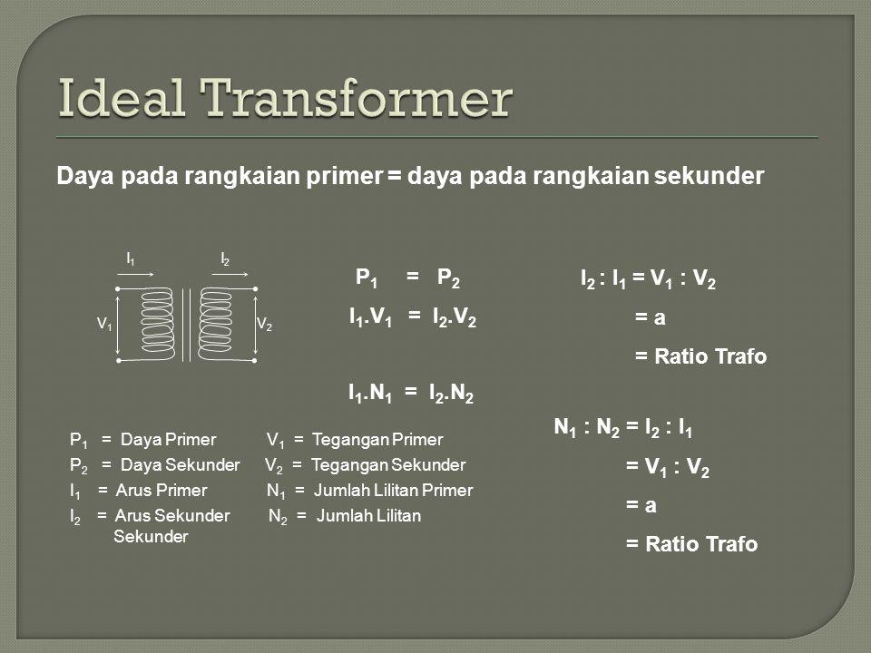Ideal Transformer Daya pada rangkaian primer = daya pada rangkaian sekunder. V1. V2. I1. I2. P1 = P2.