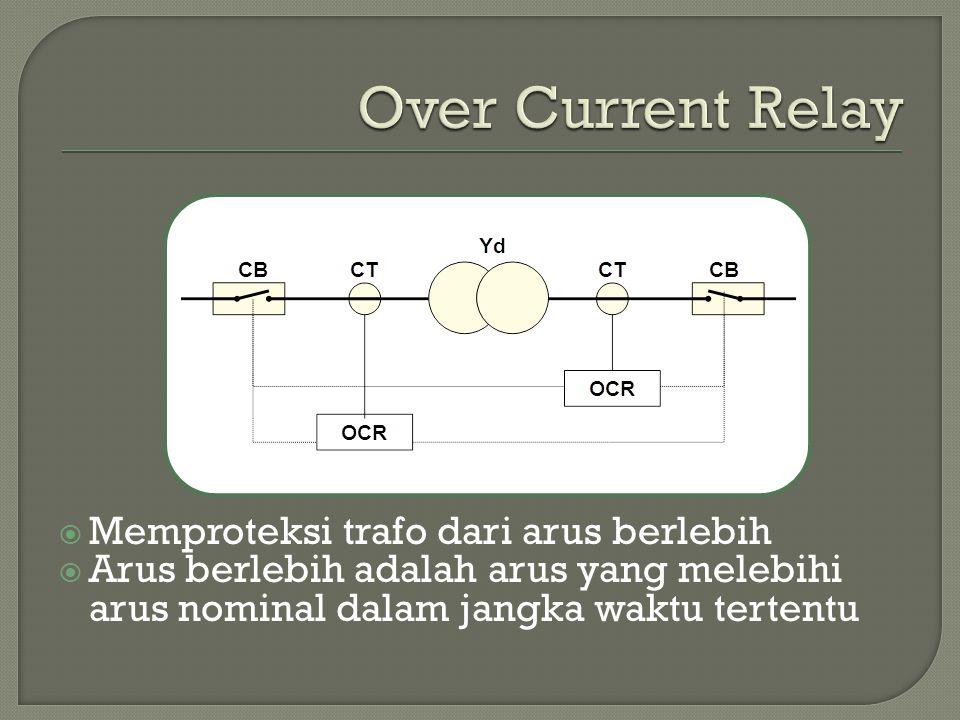 Over Current Relay Memproteksi trafo dari arus berlebih