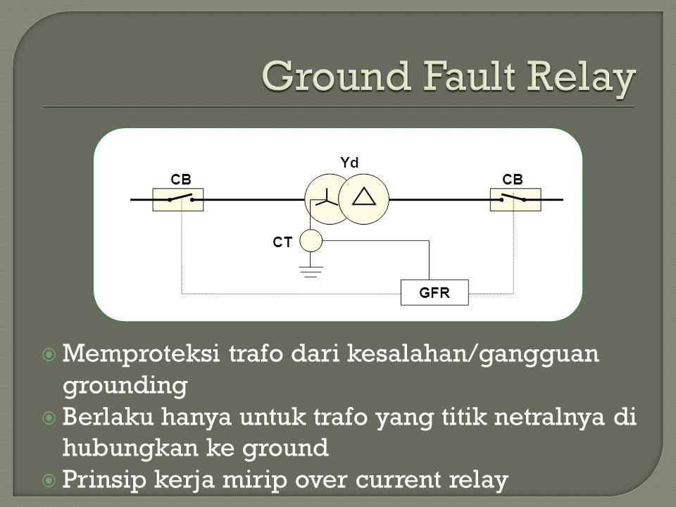 Ground Fault Relay Memproteksi trafo dari kesalahan/gangguan grounding