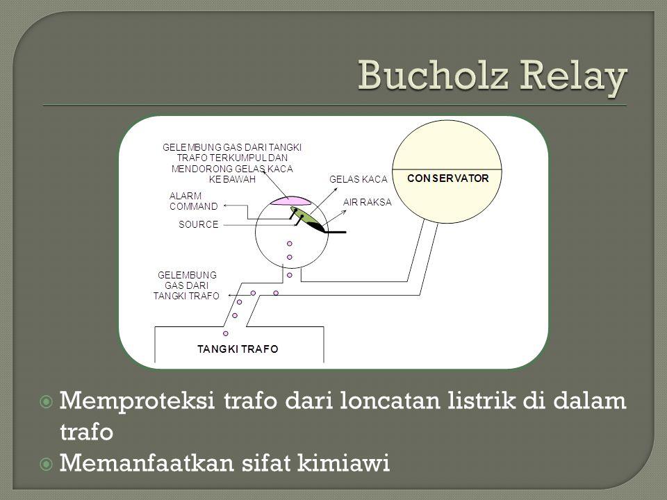 Bucholz Relay Memproteksi trafo dari loncatan listrik di dalam trafo