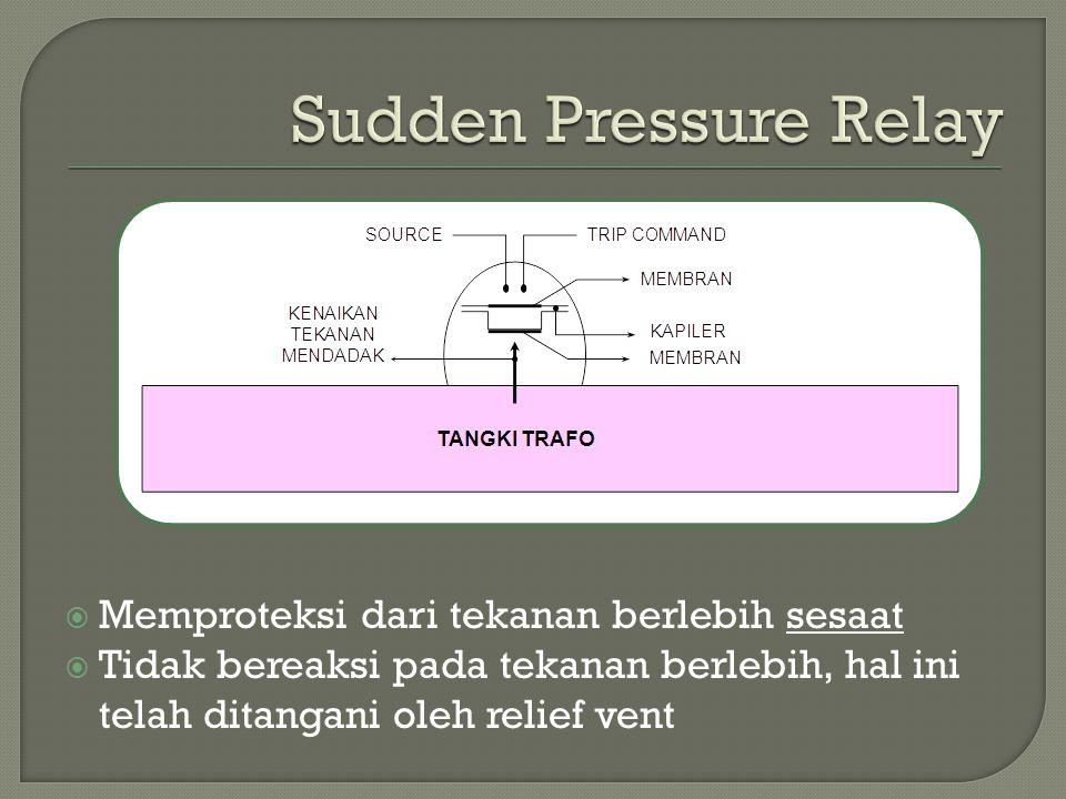 Sudden Pressure Relay Memproteksi dari tekanan berlebih sesaat