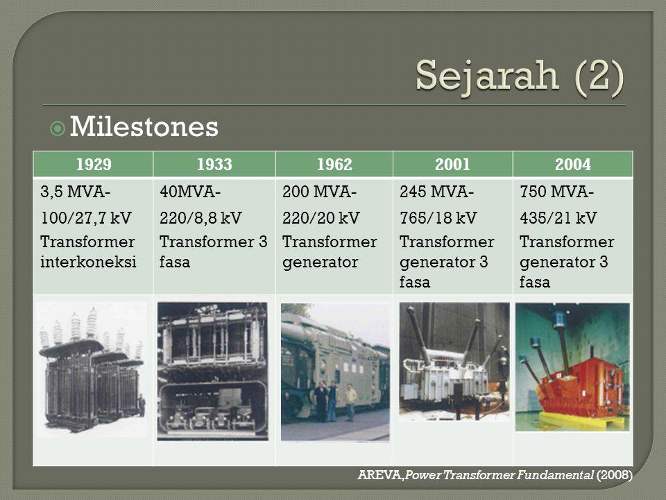 Sejarah (2) Milestones 1929 1933 1962 2001 2004 3,5 MVA- 100/27,7 kV