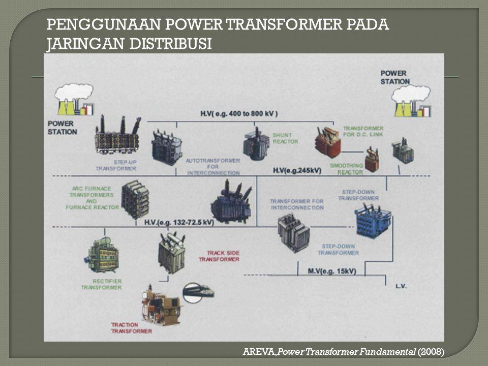 PENGGUNAAN POWER TRANSFORMER PADA JARINGAN DISTRIBUSI