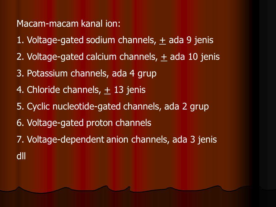 Macam-macam kanal ion: