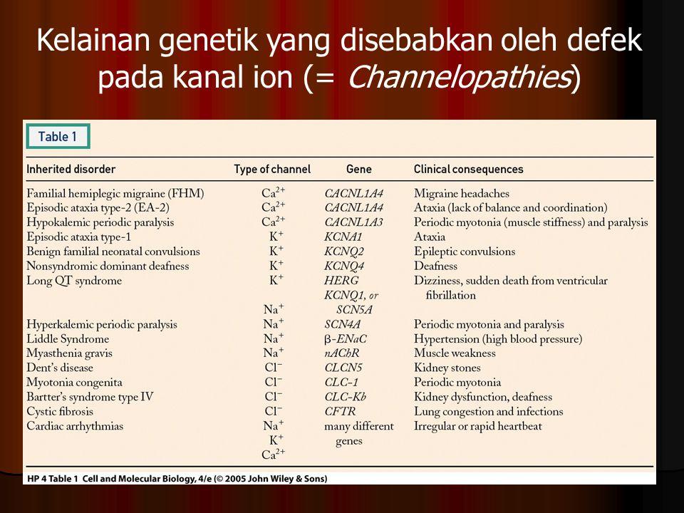 Kelainan genetik yang disebabkan oleh defek pada kanal ion (= Channelopathies)