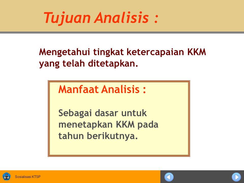 Tujuan Analisis : Manfaat Analisis :