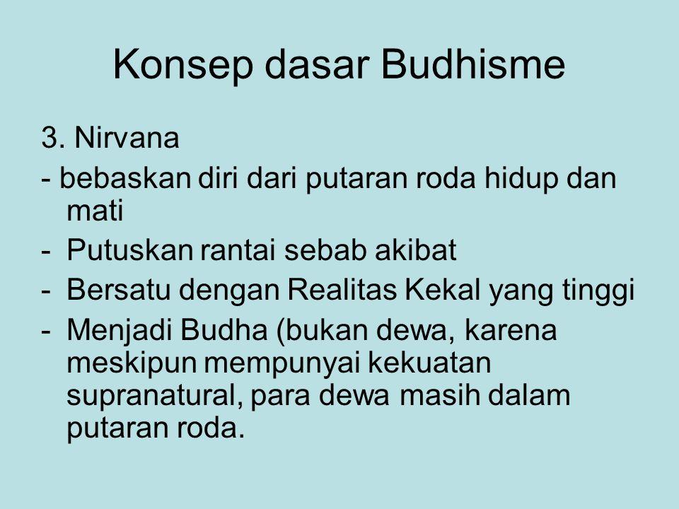Konsep dasar Budhisme 3. Nirvana