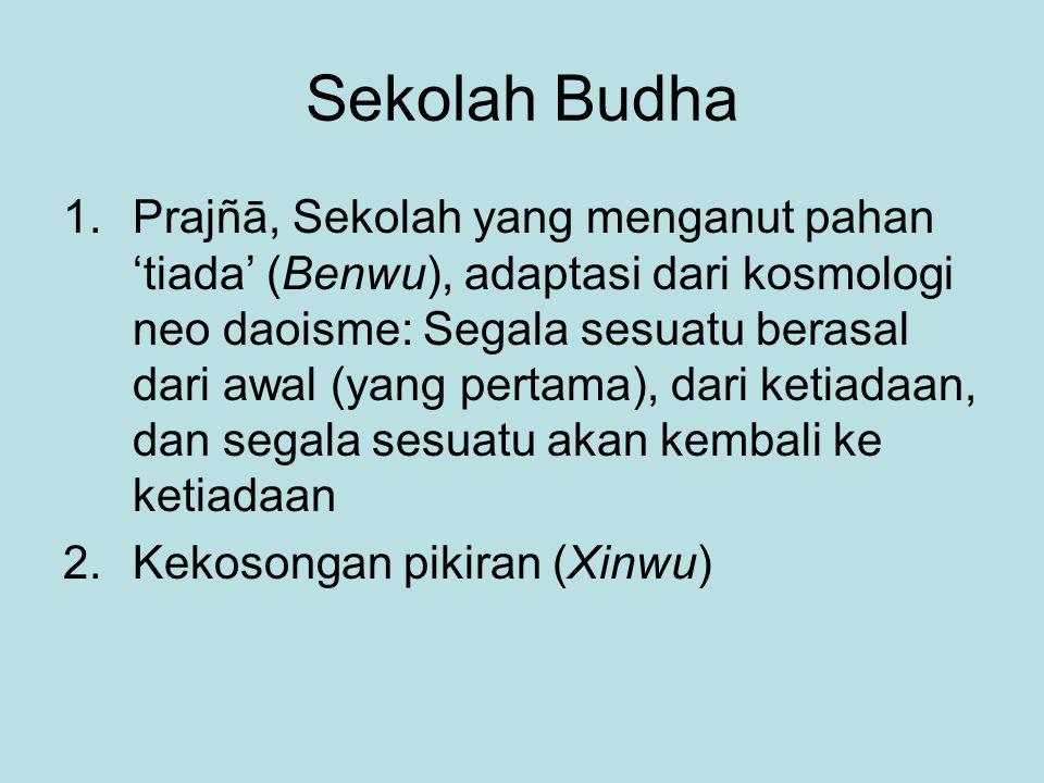 Sekolah Budha