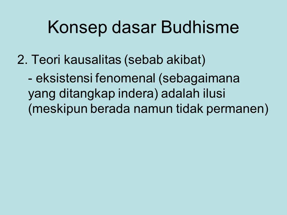 Konsep dasar Budhisme 2. Teori kausalitas (sebab akibat)