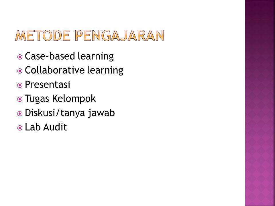 Metode Pengajaran Case-based learning Collaborative learning