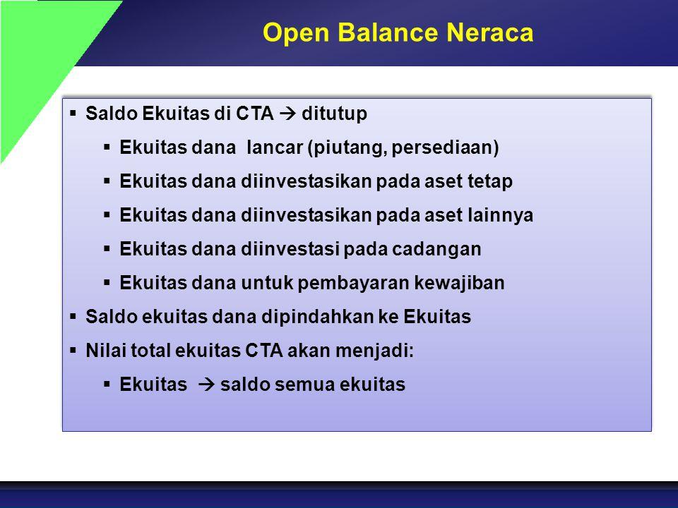 Open Balance Neraca Saldo Ekuitas di CTA  ditutup