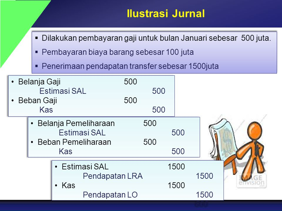 Ilustrasi Jurnal Dilakukan pembayaran gaji untuk bulan Januari sebesar 500 juta. Pembayaran biaya barang sebesar 100 juta.