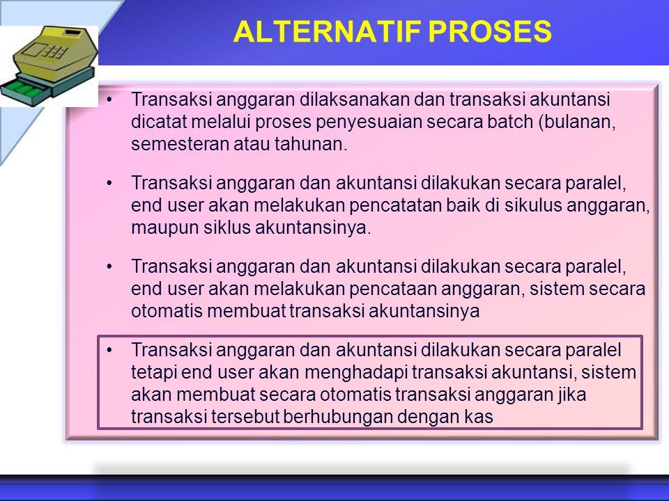 ALTERNATIF PROSES