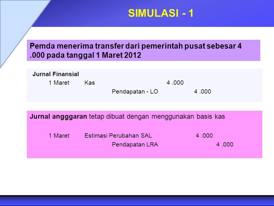 SIMULASI - 1 Pemda menerima transfer dari pemerintah pusat sebesar 4 .000 pada tanggal 1 Maret 2012.